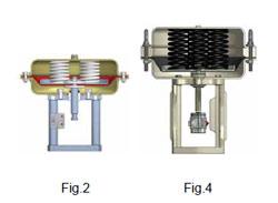 actuator fig 2 - fig 4