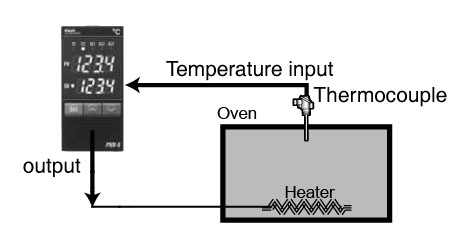 Temperature Controller Q&A