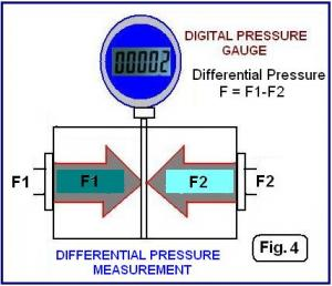 Beginner's guide to Differential Pressure Transmitters on pressure transducer cable, pressure transducer block diagram, pressure transducer schematic, pressure transducer troubleshooting, 2004 dodge 2.7 engine diagram, pressure transducer adjustment, pressure transducer switch, pressure transducer system, 1999 camry exhaust system diagram, 2004 dodge intrepid engine diagram, pressure tank wiring diagram, 1999 toyota camry exhaust diagram, 2001 camry exhaust system diagram, depth transducer wiring diagram, pressure transducer circuit, pressure transmitter wiring, pressure transducer valve, 2000 toyota camry exhaust diagram, sensor diagram, pressure transducer sensor,