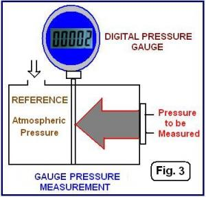 Elecmonoen together with work Classification By  work together with 4 Pin Trailer Connector Wiring Diagram as well Beginners guide to differential pressure transmitters furthermore Watch. on 3 wire switch diagram
