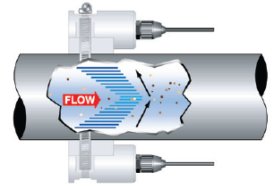 doppler-ultrasonic-flow-meter